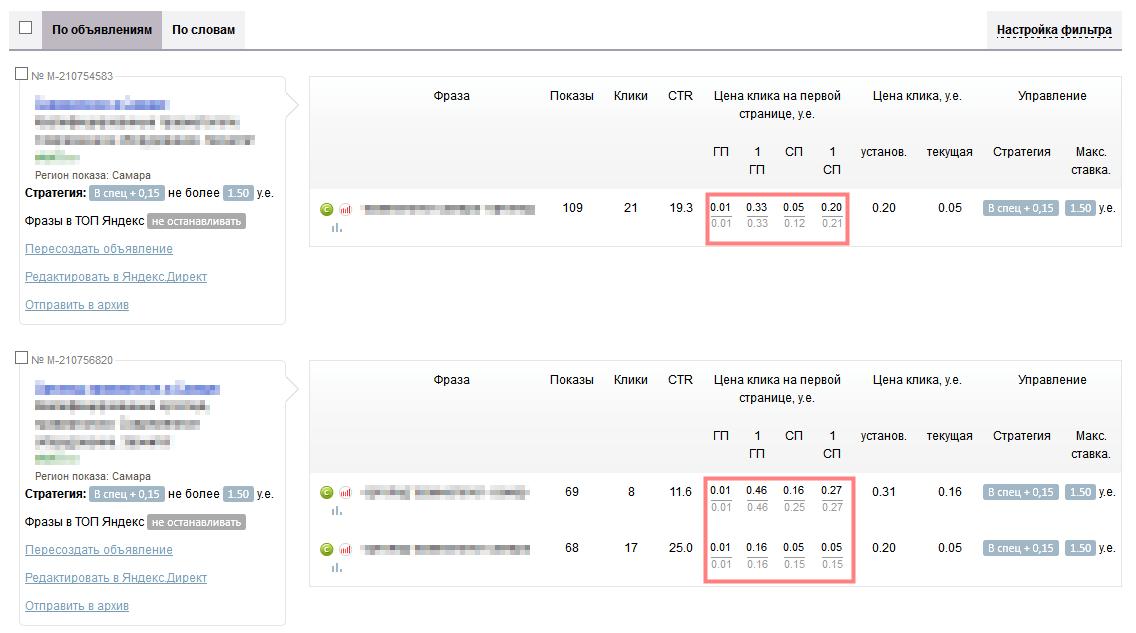 Как считается ctr в яндекс директ сколько стоит реклама в интернете в украине