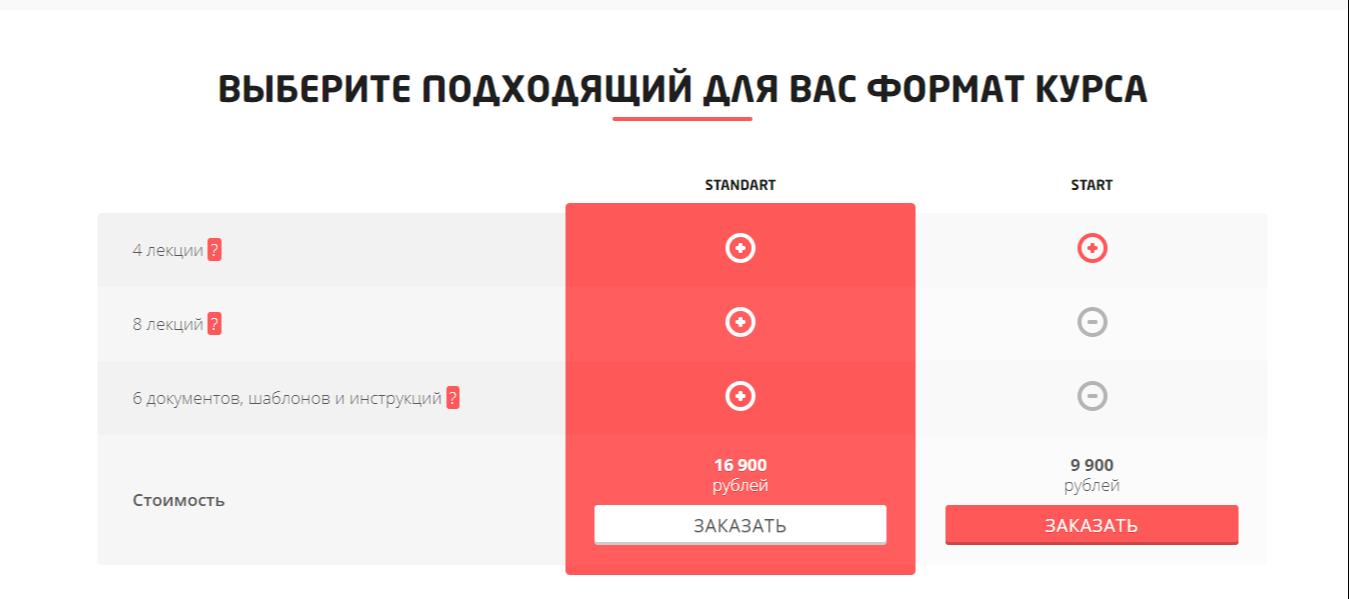 Курс Яндекс.Директ 2017 Convertmonster