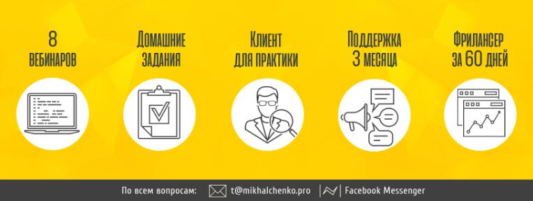 Баннер школы Михальченко в Facebook