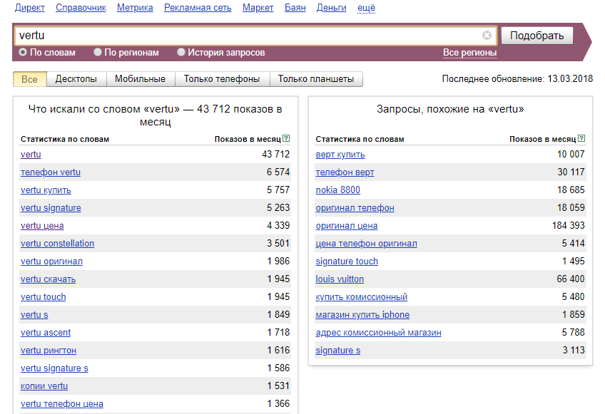Статистика запросов Vertu в яндекс.вордстате